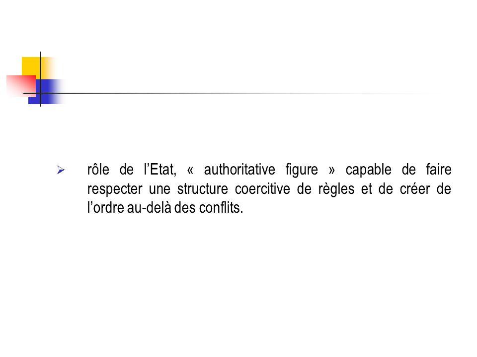 rôle de lEtat, « authoritative figure » capable de faire respecter une structure coercitive de règles et de créer de lordre au-delà des conflits.