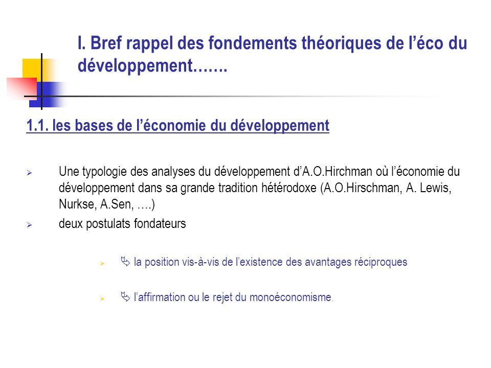 I. Bref rappel des fondements théoriques de léco du développement…….