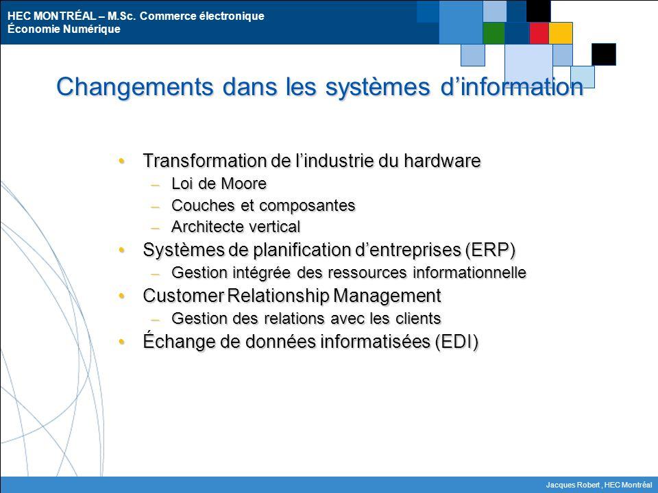 HEC MONTRÉAL – M.Sc. Commerce électronique Économie Numérique Jacques Robert, HEC Montréal Changements dans les systèmes dinformation Transformation d