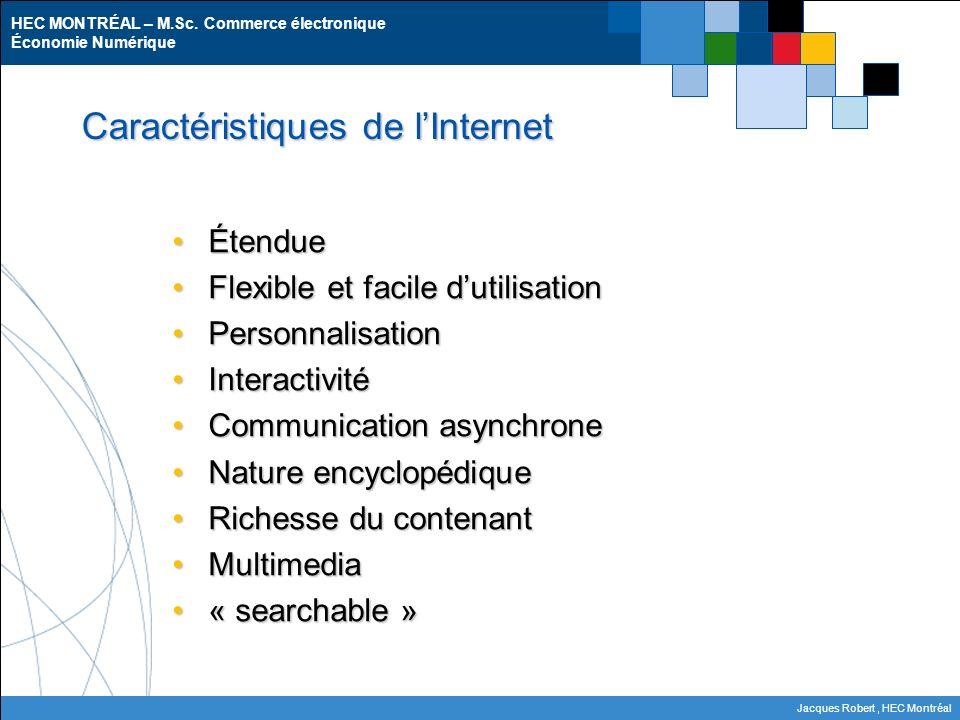 HEC MONTRÉAL – M.Sc. Commerce électronique Économie Numérique Jacques Robert, HEC Montréal Caractéristiques de lInternet ÉtendueÉtendue Flexible et fa