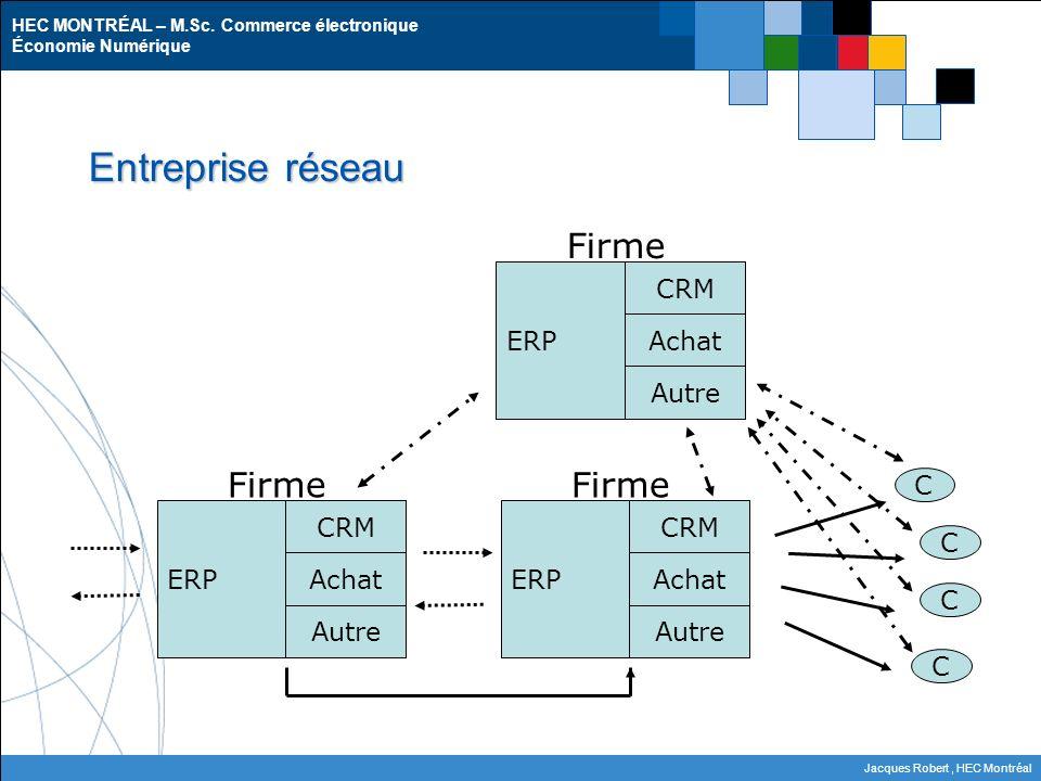 HEC MONTRÉAL – M.Sc. Commerce électronique Économie Numérique Jacques Robert, HEC Montréal Entreprise réseau ERP CRM Achat Autre Firme ERP CRM Achat A