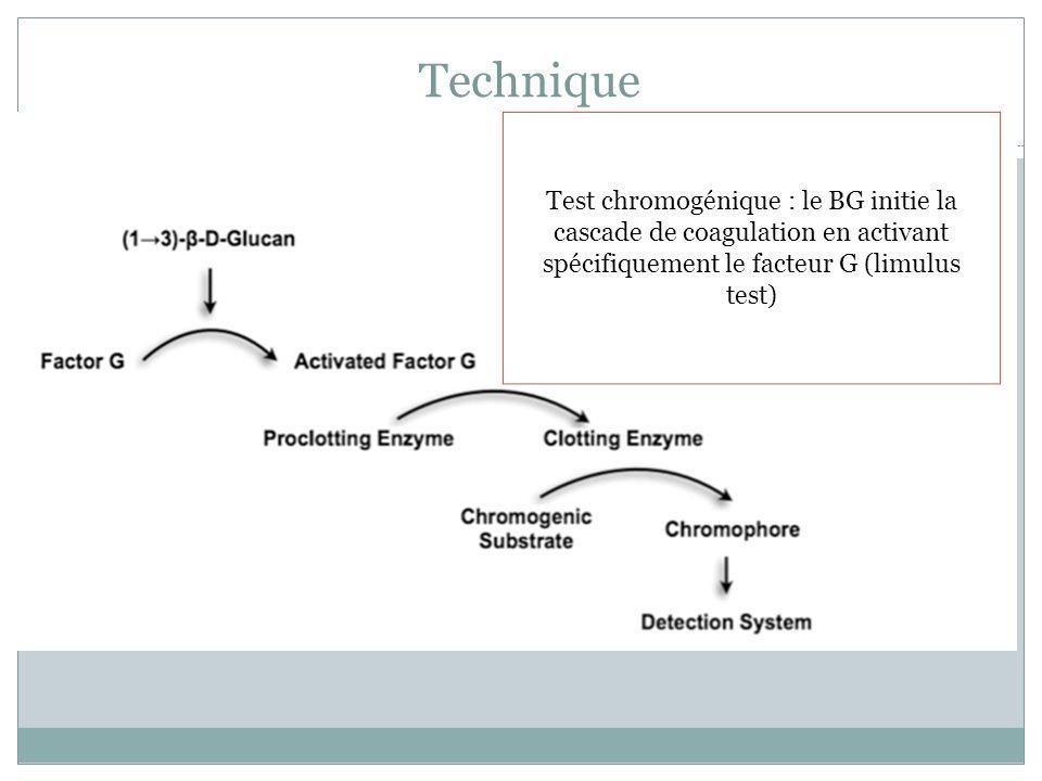 Technique Test chromogénique Test chromogénique : le BG initie la cascade de coagulation en activant spécifiquement le facteur G (limulus test)