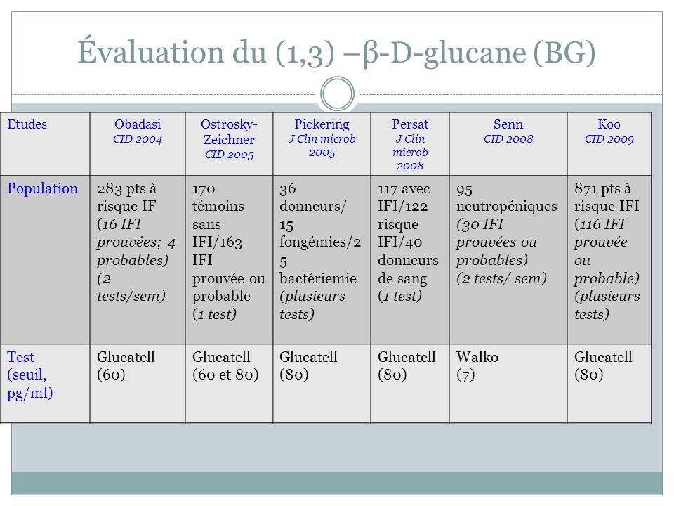 Évaluation du (1,3) –β-D-glucane (BG) EtudesObadasi CID 2004 Ostrosky- Zeichner CID 2005 Pickering J Clin microb 2005 Persat J Clin microb 2008 Senn CID 2008 Koo CID 2009 Population283 pts à risque IF (16 IFI prouvées; 4 probables) (2 tests/sem) 170 témoins sans IFI/163 IFI prouvée ou probable (1 test) 36 donneurs/ 15 fongémies/2 5 bactériemie (plusieurs tests) 117 avec IFI/122 risque IFI/40 donneurs de sang (1 test) 95 neutropéniques (30 IFI prouvées ou probables) (2 tests/ sem) 871 pts à risque IFI (116 IFI prouvée ou probable) (plusieurs tests) Test (seuil, pg/ml) Glucatell (60) Glucatell (60 et 80) Glucatell (80) Glucatell (80) Walko (7) Glucatell (80)
