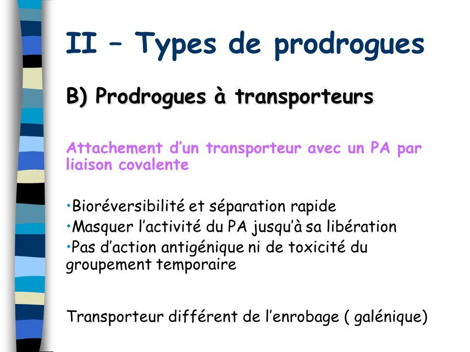 II – Types de prodrogues B) Prodrogues à transporteurs Attachement dun transporteur avec un PA par liaison covalente Bioréversibilité et séparation ra