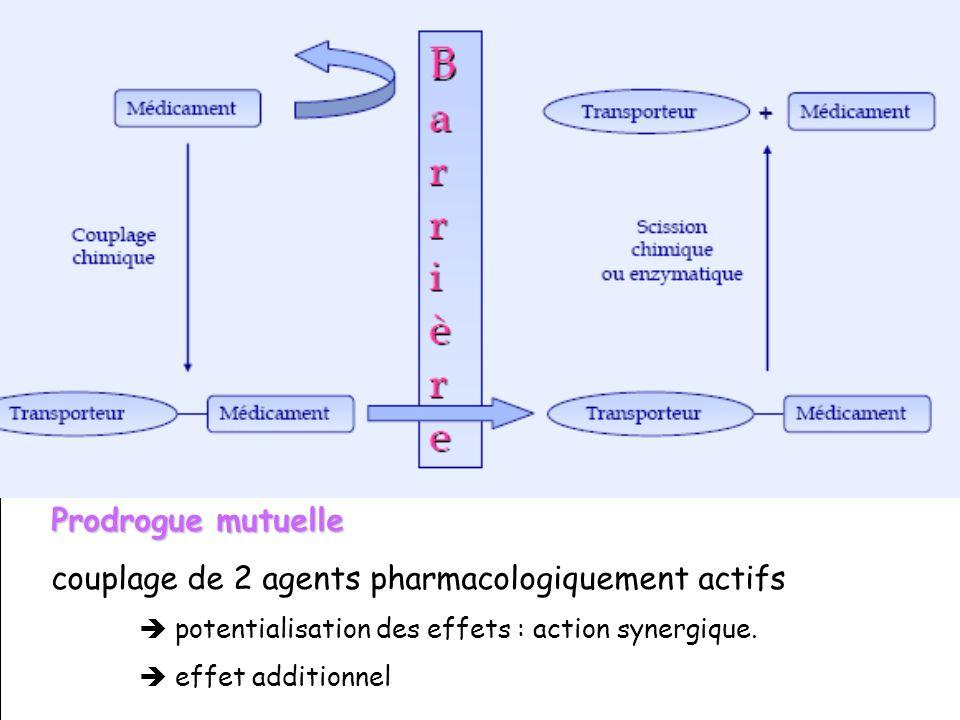 Prodrogue mutuelle couplage de 2 agents pharmacologiquement actifs potentialisation des effets : action synergique. effet additionnel