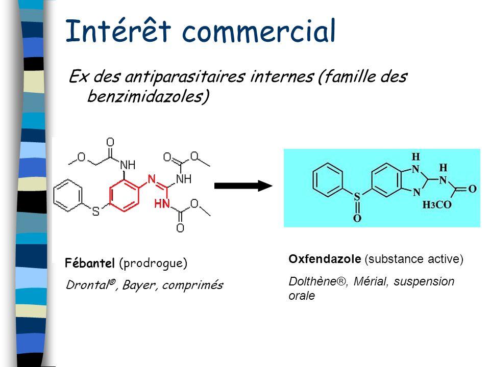 Intérêt commercial Ex des antiparasitaires internes (famille des benzimidazoles) Fébantel (prodrogue) Drontal ®, Bayer, comprimés Oxfendazole (substan