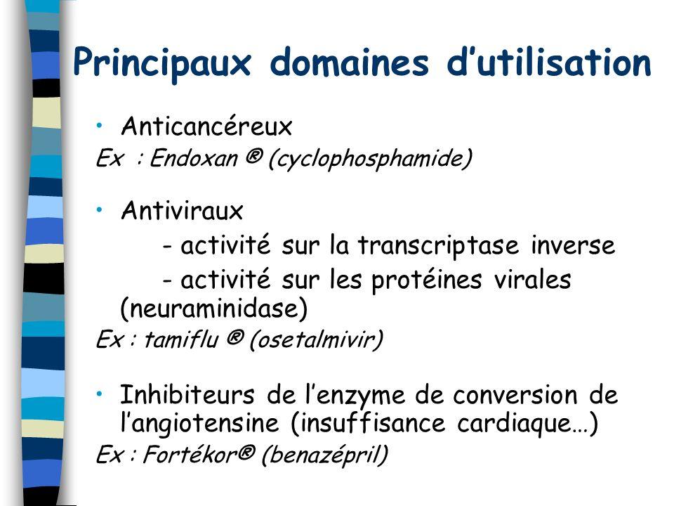 Principaux domaines dutilisation Anticancéreux Ex : Endoxan ® (cyclophosphamide) Antiviraux - activité sur la transcriptase inverse - activité sur les