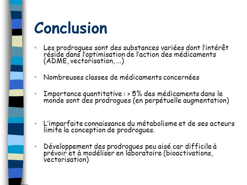 Conclusion Les prodrogues sont des substances variées dont lintérêt réside dans loptimisation de laction des médicaments (ADME, vectorisation,...) Nom