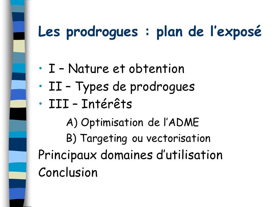 Les prodrogues : plan de lexposé I – Nature et obtention II – Types de prodrogues III – Intérêts A) Optimisation de lADME B) Targeting ou vectorisatio