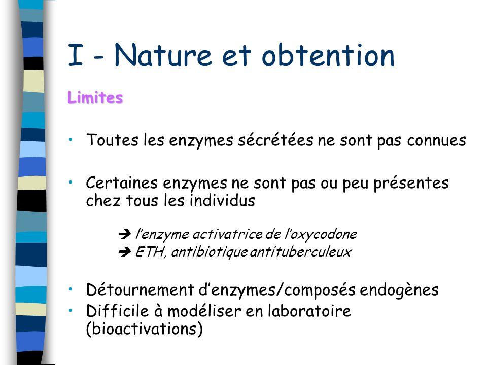 I - Nature et obtention Limites Toutes les enzymes sécrétées ne sont pas connues Certaines enzymes ne sont pas ou peu présentes chez tous les individu