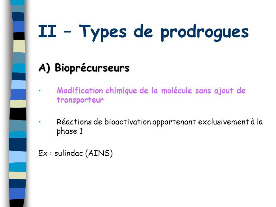 II – Types de prodrogues A) Bioprécurseurs Modification chimique de la molécule sans ajout de transporteur Réactions de bioactivation appartenant excl