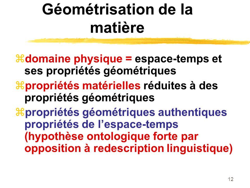 12 Géométrisation de la matière domaine physique = espace-temps et ses propriétés géométriques propriétés matérielles réduites à des propriétés géométriques propriétés géométriques authentiques propriétés de lespace-temps (hypothèse ontologique forte par opposition à redescription linguistique)