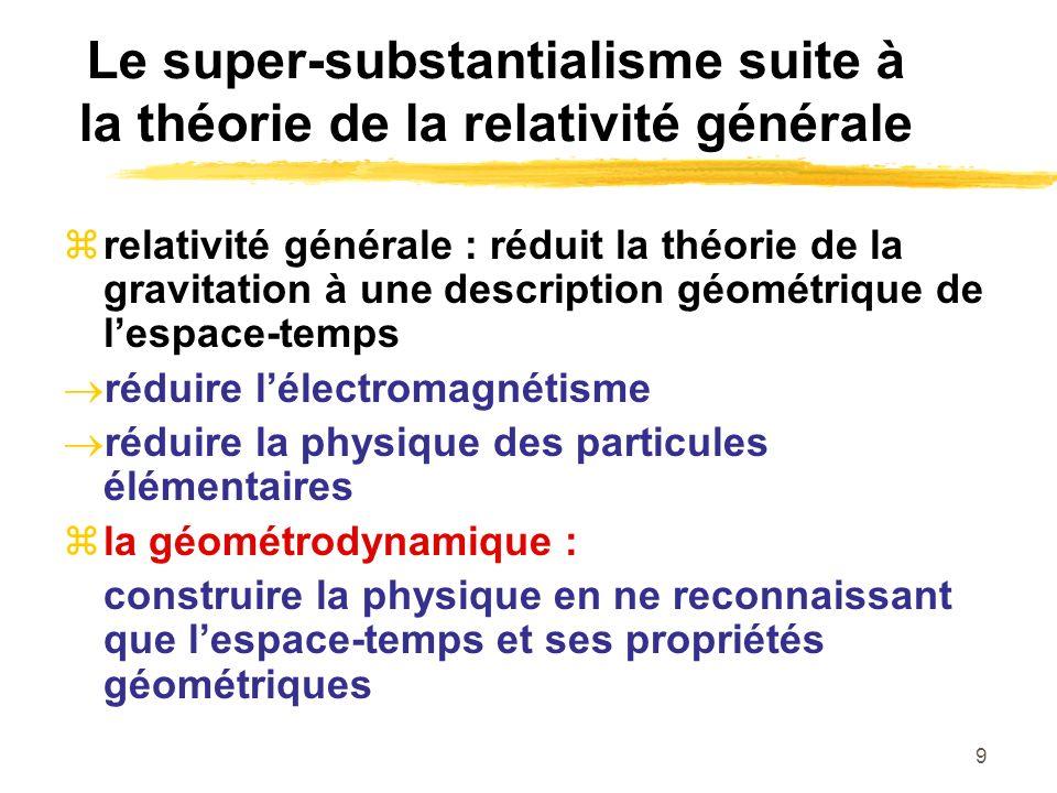 9 Le super-substantialisme suite à la théorie de la relativité générale relativité générale : réduit la théorie de la gravitation à une description géométrique de lespace-temps réduire lélectromagnétisme réduire la physique des particules élémentaires la géométrodynamique : construire la physique en ne reconnaissant que lespace-temps et ses propriétés géométriques