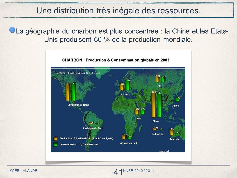 41 LYCÉE LALANDE ANNEE 2010 / 2011 41 Une distribution très inégale des ressources.