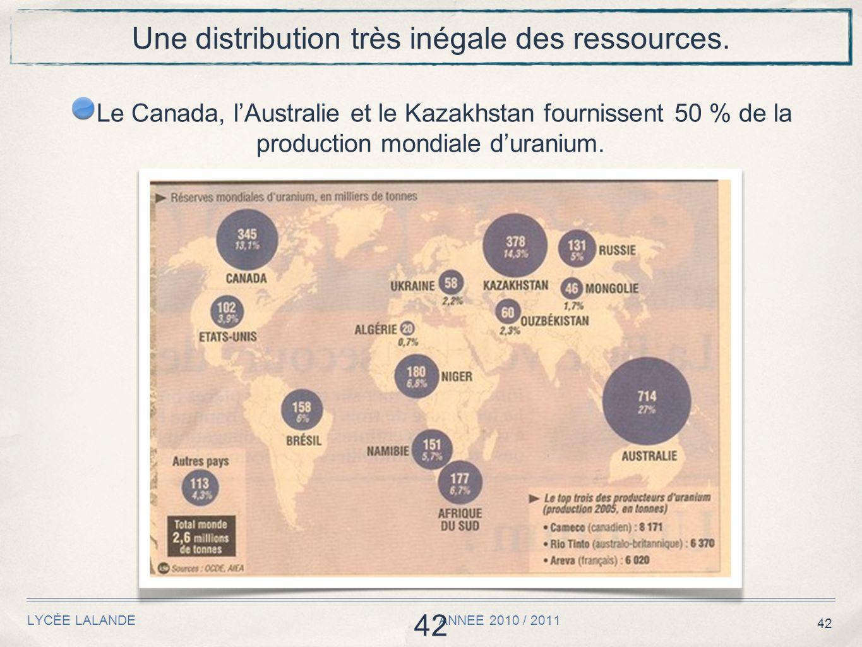 42 LYCÉE LALANDE ANNEE 2010 / 2011 42 Une distribution très inégale des ressources.