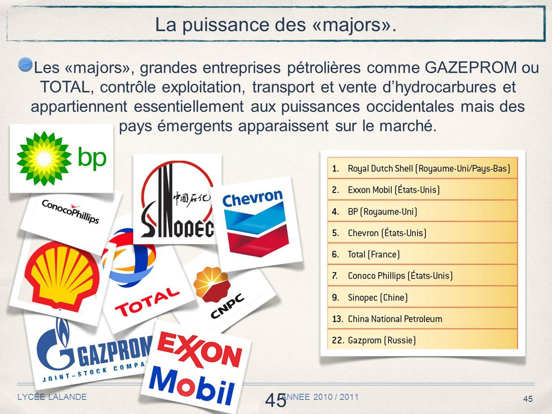 45 LYCÉE LALANDE ANNEE 2010 / 2011 45 La puissance des «majors».