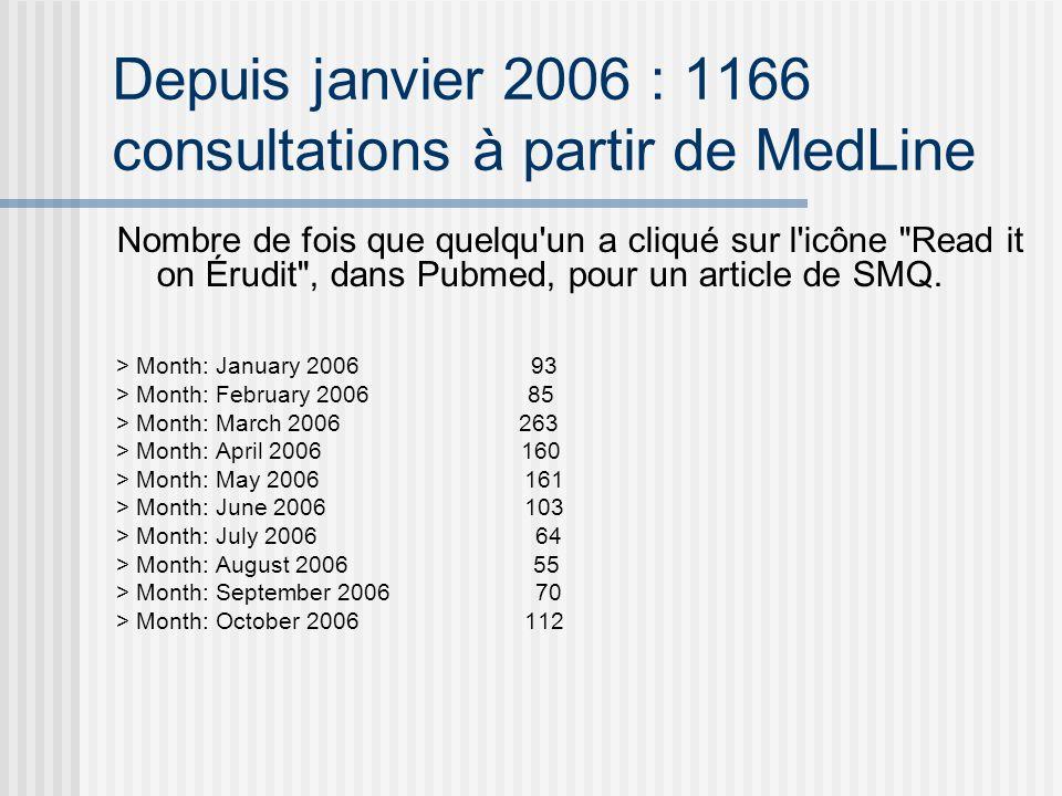 Depuis janvier 2006 : 1166 consultations à partir de MedLine Nombre de fois que quelqu un a cliqué sur l icône Read it on Érudit , dans Pubmed, pour un article de SMQ.