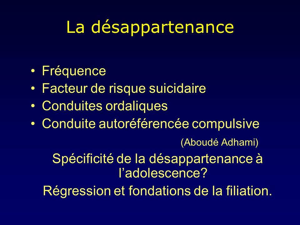 La désappartenance Fréquence Facteur de risque suicidaire Conduites ordaliques Conduite autoréférencée compulsive (Aboudé Adhami) Spécificité de la désappartenance à ladolescence.