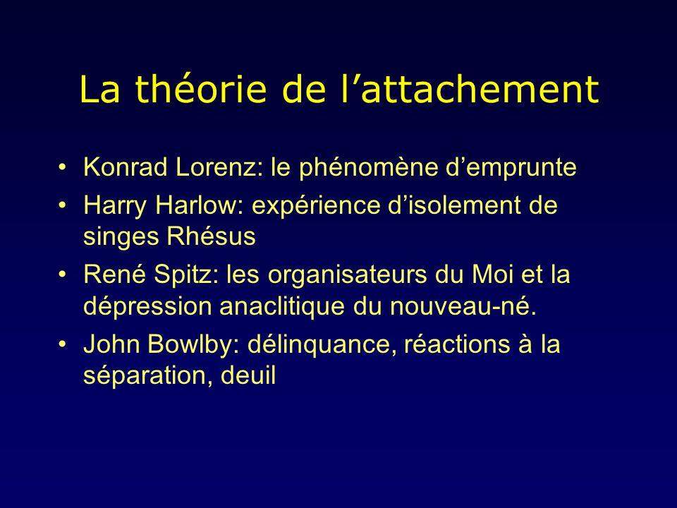 La théorie de lattachement Konrad Lorenz: le phénomène demprunte Harry Harlow: expérience disolement de singes Rhésus René Spitz: les organisateurs du Moi et la dépression anaclitique du nouveau-né.