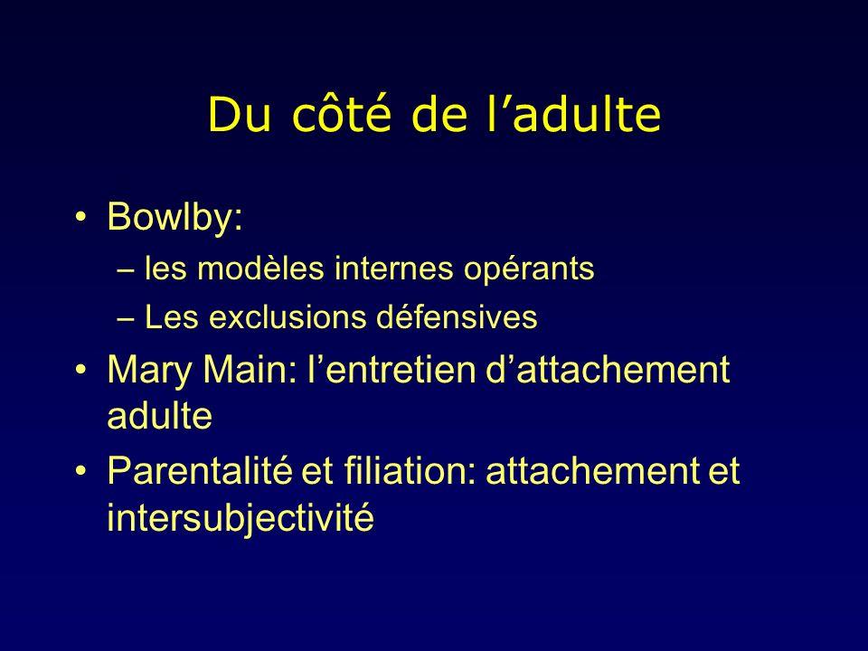 Du côté de ladulte Bowlby: –les modèles internes opérants –Les exclusions défensives Mary Main: lentretien dattachement adulte Parentalité et filiation: attachement et intersubjectivité