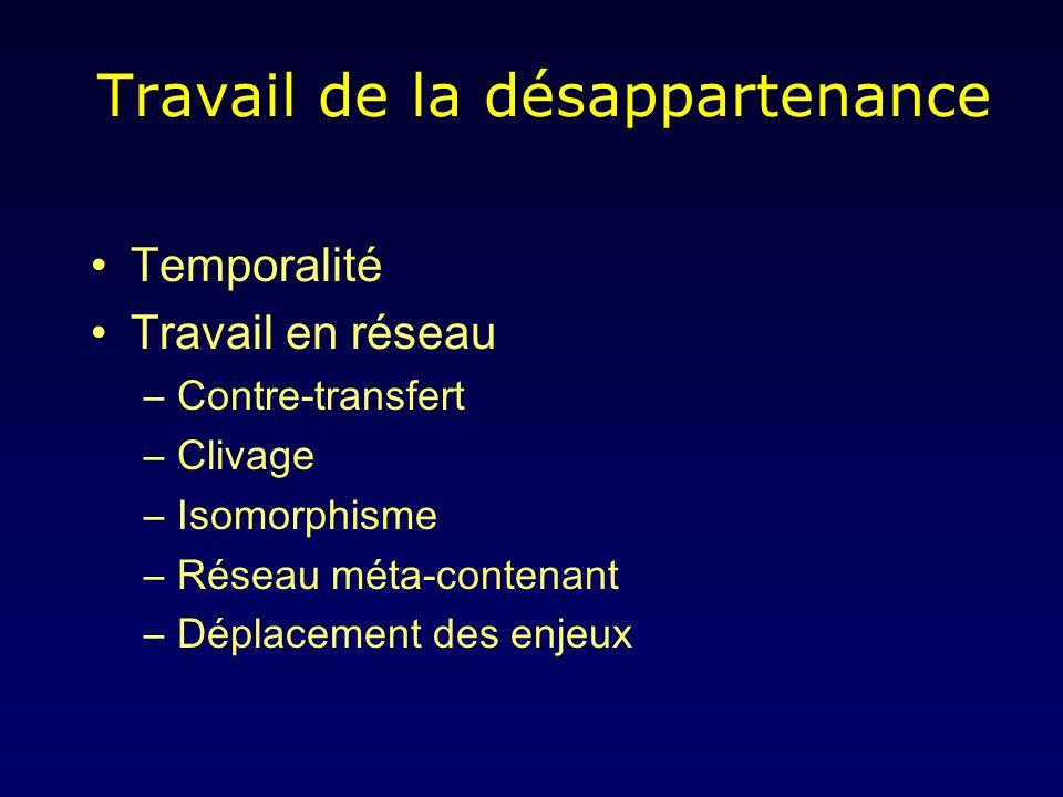 Travail de la désappartenance Temporalité Travail en réseau –Contre-transfert –Clivage –Isomorphisme –Réseau méta-contenant –Déplacement des enjeux