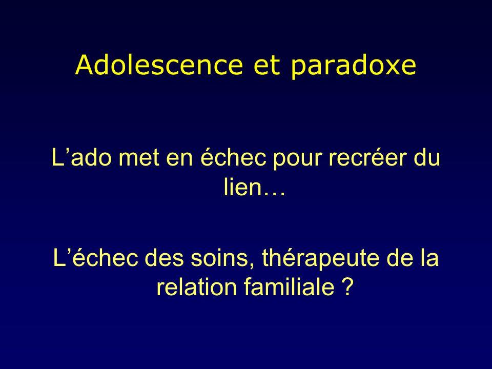 Adolescence et paradoxe Lado met en échec pour recréer du lien… Léchec des soins, thérapeute de la relation familiale ?