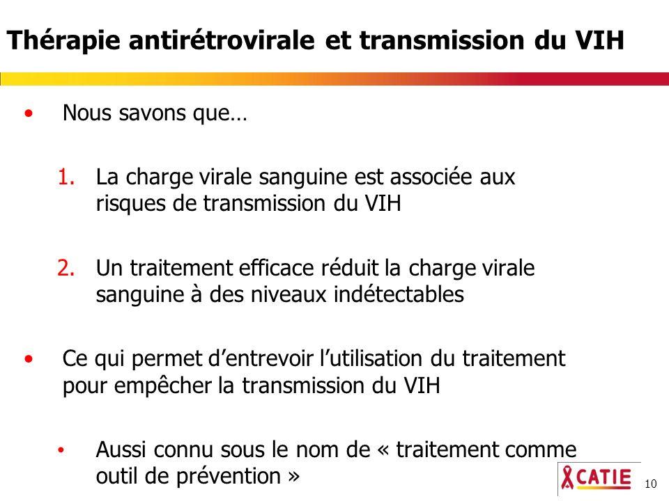 10 Thérapie antirétrovirale et transmission du VIH Nous savons que… 1.La charge virale sanguine est associée aux risques de transmission du VIH 2.Un t