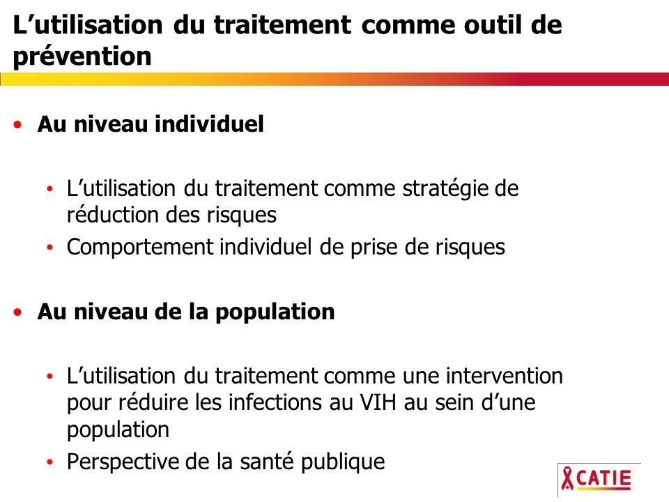Lutilisation du traitement comme outil de prévention Au niveau individuel Lutilisation du traitement comme stratégie de réduction des risques Comportement individuel de prise de risques Au niveau de la population Lutilisation du traitement comme une intervention pour réduire les infections au VIH au sein dune population Perspective de la santé publique