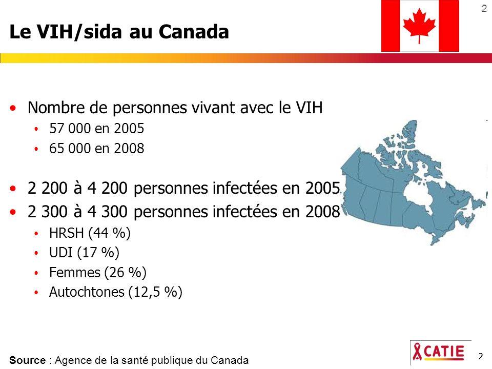 22 2 Le VIH/sida au Canada Nombre de personnes vivant avec le VIH 57 000 en 2005 65 000 en 2008 2 200 à 4 200 personnes infectées en 2005 2 300 à 4 300 personnes infectées en 2008 HRSH (44 %) UDI (17 %) Femmes (26 %) Autochtones (12,5 %) Source : Agence de la santé publique du Canada