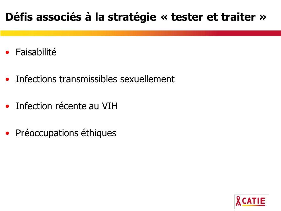 Défis associés à la stratégie « tester et traiter » Faisabilité Infections transmissibles sexuellement Infection récente au VIH Préoccupations éthique