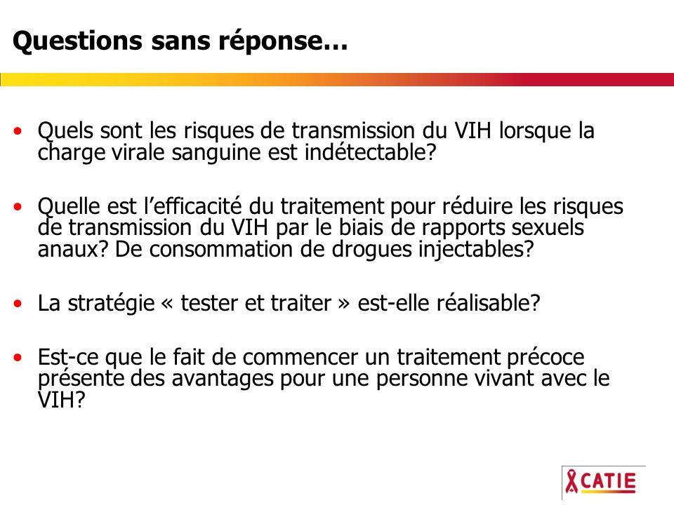 Questions sans réponse… Quels sont les risques de transmission du VIH lorsque la charge virale sanguine est indétectable? Quelle est lefficacité du tr