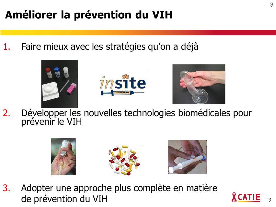 3 3 Améliorer la prévention du VIH 1.Faire mieux avec les stratégies quon a déjà 2.Développer les nouvelles technologies biomédicales pour prévenir le VIH 3.Adopter une approche plus complète en matière de prévention du VIH