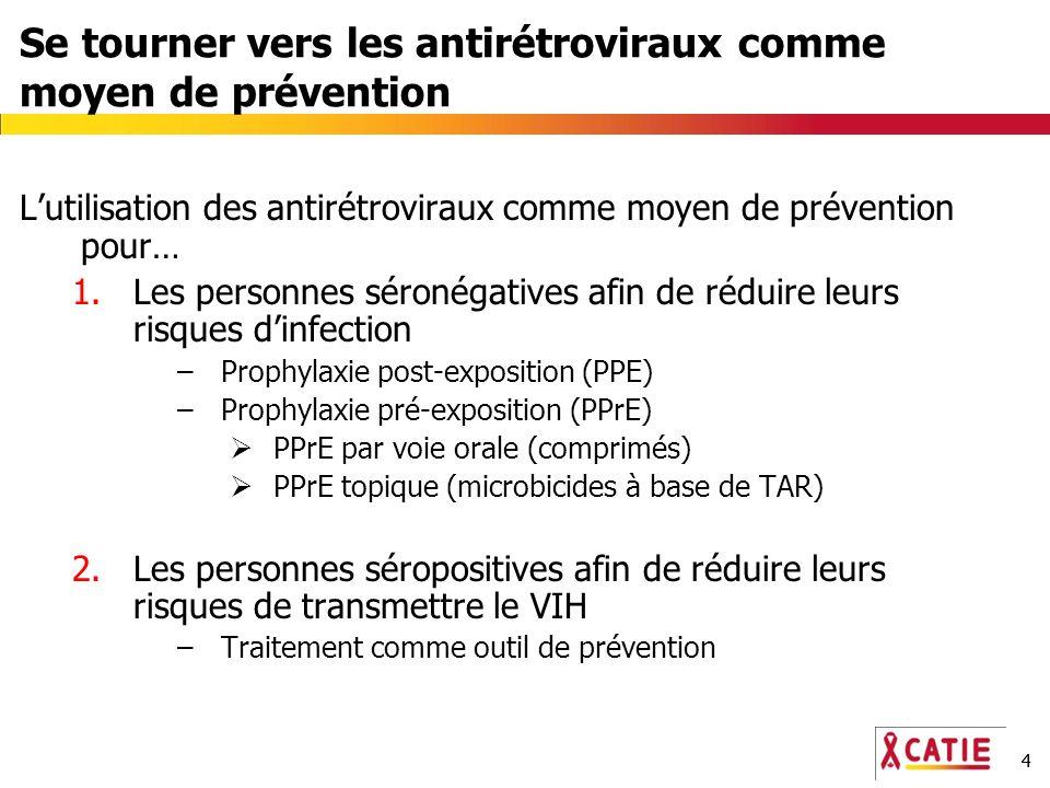 44 Se tourner vers les antirétroviraux comme moyen de prévention Lutilisation des antirétroviraux comme moyen de prévention pour… 1.Les personnes séronégatives afin de réduire leurs risques dinfection –Prophylaxie post-exposition (PPE) –Prophylaxie pré-exposition (PPrE) PPrE par voie orale (comprimés) PPrE topique (microbicides à base de TAR) 2.Les personnes séropositives afin de réduire leurs risques de transmettre le VIH –Traitement comme outil de prévention