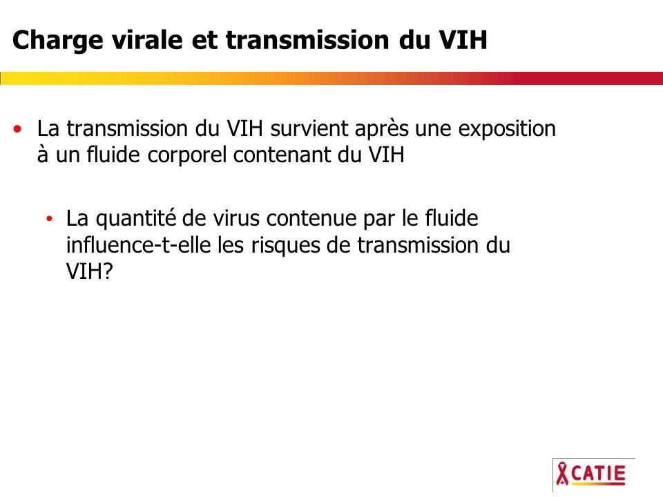 Charge virale et transmission du VIH La transmission du VIH survient après une exposition à un fluide corporel contenant du VIH La quantité de virus contenue par le fluide influence-t-elle les risques de transmission du VIH