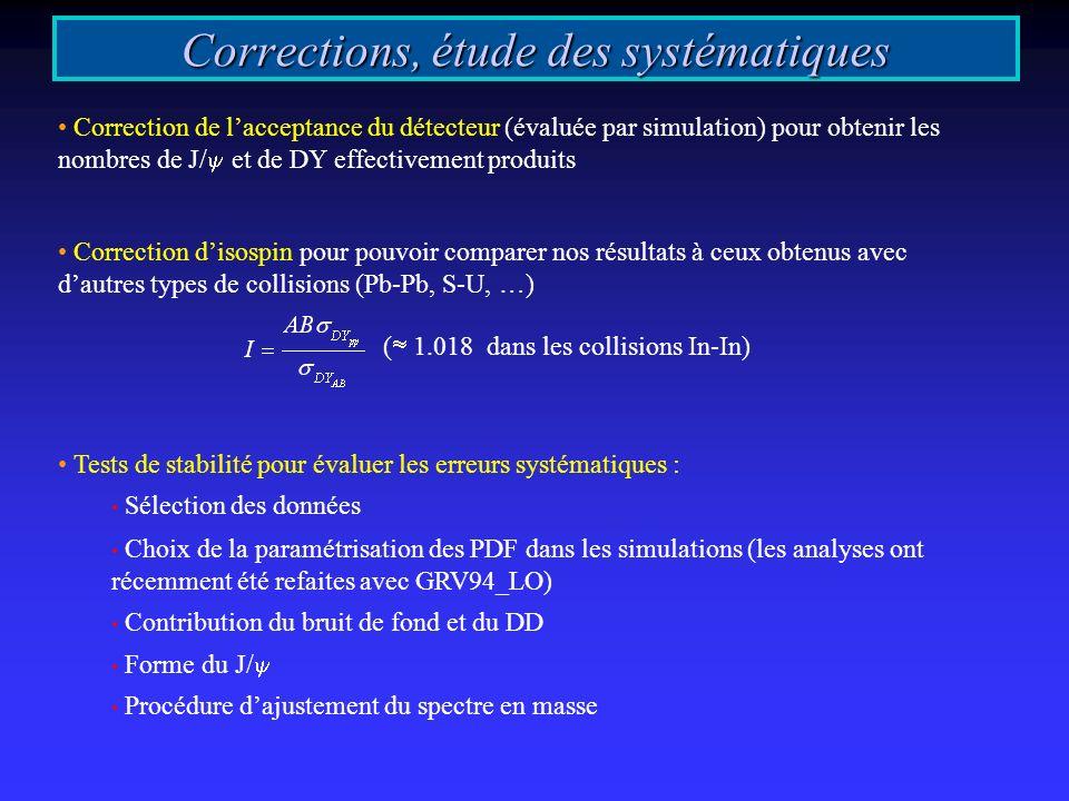 Corrections, étude des systématiques Correction de lacceptance du détecteur (évaluée par simulation) pour obtenir les nombres de J/ et de DY effectivement produits Correction disospin pour pouvoir comparer nos résultats à ceux obtenus avec dautres types de collisions (Pb-Pb, S-U, …) Tests de stabilité pour évaluer les erreurs systématiques : Sélection des données Choix de la paramétrisation des PDF dans les simulations (les analyses ont récemment été refaites avec GRV94_LO) Contribution du bruit de fond et du DD Forme du J/ Procédure dajustement du spectre en masse ( 1.018 dans les collisions In-In)