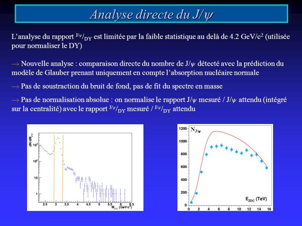 Analyse directe du J/ Analyse directe du J/ Lanalyse du rapport J/ / DY est limitée par la faible statistique au delà de 4.2 GeV/c 2 (utilisée pour normaliser le DY) Nouvelle analyse : comparaison directe du nombre de J/ détecté avec la prédiction du modèle de Glauber prenant uniquement en compte labsorption nucléaire normale Pas de soustraction du bruit de fond, pas de fit du spectre en masse Pas de normalisation absolue : on normalise le rapport J/ mesuré / J/ attendu (intégré sur la centralité) avec le rapport J/ / DY mesuré / J/ / DY attendu N J/