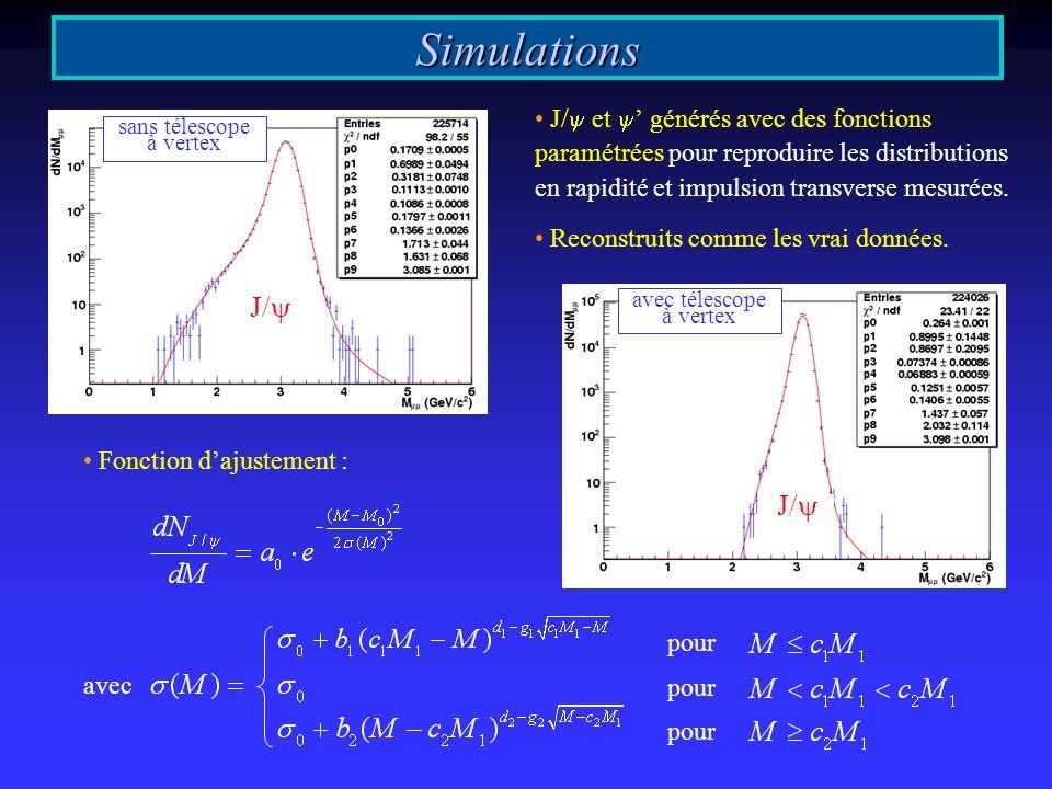 Simulations J/ et générés avec des fonctions paramétrées pour reproduire les distributions en rapidité et impulsion transverse mesurées. Reconstruits
