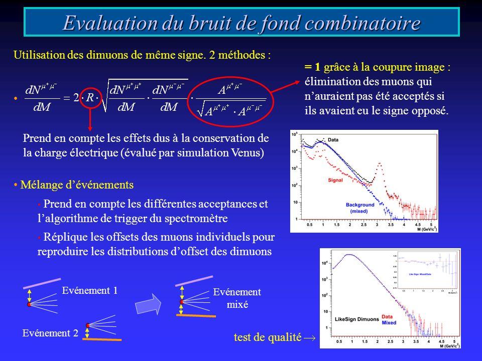 Evaluation du bruit de fond combinatoire Utilisation des dimuons de même signe. 2 méthodes : Mélange dévénements Prend en compte les différentes accep