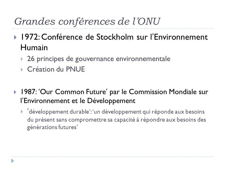 Grandes conférences de lONU 1972: Conférence de Stockholm sur lEnvironnement Humain 26 principes de gouvernance environnementale Création du PNUE 1987