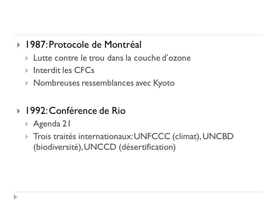 1987: Protocole de Montréal Lutte contre le trou dans la couche dozone Interdit les CFCs Nombreuses ressemblances avec Kyoto 1992: Conférence de Rio A