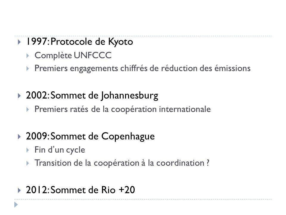 1997: Protocole de Kyoto Complète UNFCCC Premiers engagements chiffrés de réduction des émissions 2002: Sommet de Johannesburg Premiers ratés de la co