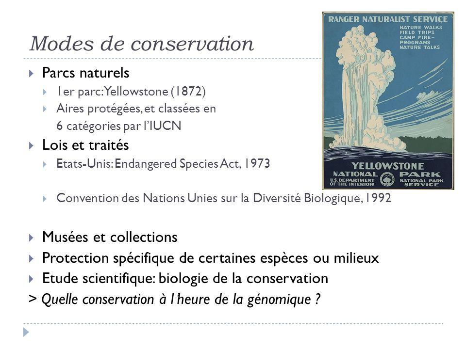 Modes de conservation Parcs naturels 1er parc: Yellowstone (1872) Aires protégées, et classées en 6 catégories par lIUCN Lois et traités Etats-Unis: E
