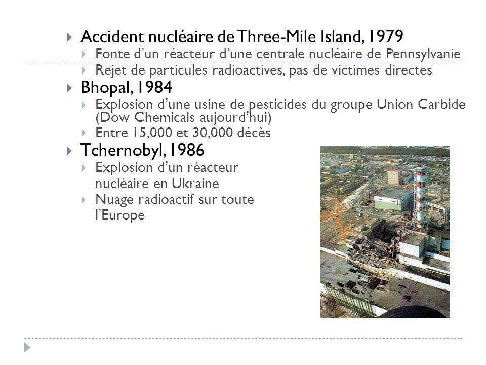Accident nucléaire de Three-Mile Island, 1979 Fonte dun réacteur dune centrale nucléaire de Pennsylvanie Rejet de particules radioactives, pas de victimes directes Bhopal, 1984 Explosion dune usine de pesticides du groupe Union Carbide (Dow Chemicals aujourdhui) Entre 15,000 et 30,000 décès Tchernobyl, 1986 Explosion dun réacteur nucléaire en Ukraine Nuage radioactif sur toute lEurope