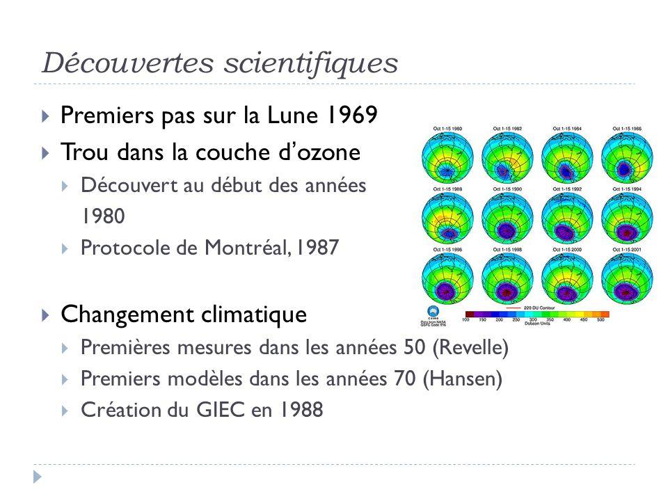 Découvertes scientifiques Premiers pas sur la Lune 1969 Trou dans la couche dozone Découvert au début des années 1980 Protocole de Montréal, 1987 Changement climatique Premières mesures dans les années 50 (Revelle) Premiers modèles dans les années 70 (Hansen) Création du GIEC en 1988