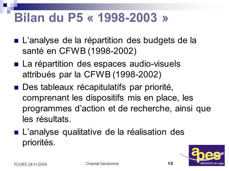 Chantal Vandoorne13 TOURS 24/11/2004 Bilan du P5 « 1998-2003 » Lanalyse de la répartition des budgets de la santé en CFWB (1998-2002) La répartition des espaces audio-visuels attribués par la CFWB (1998-2002) Des tableaux récapitulatifs par priorité, comprenant les dispositifs mis en place, les programmes daction et de recherche, ainsi que les résultats.