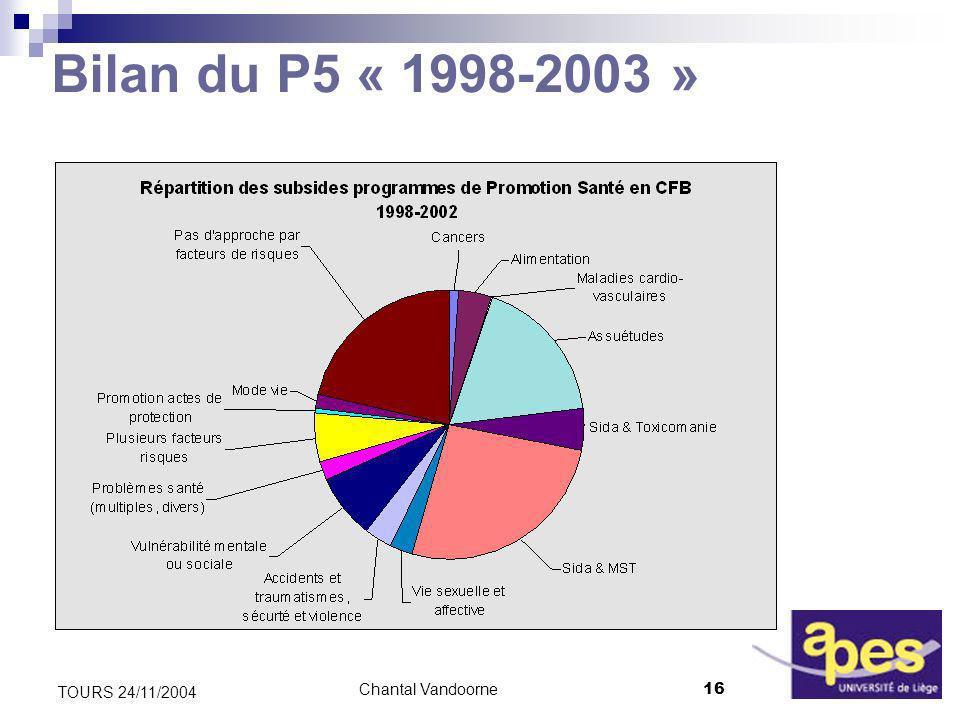 Chantal Vandoorne16 TOURS 24/11/2004 Bilan du P5 « 1998-2003 »