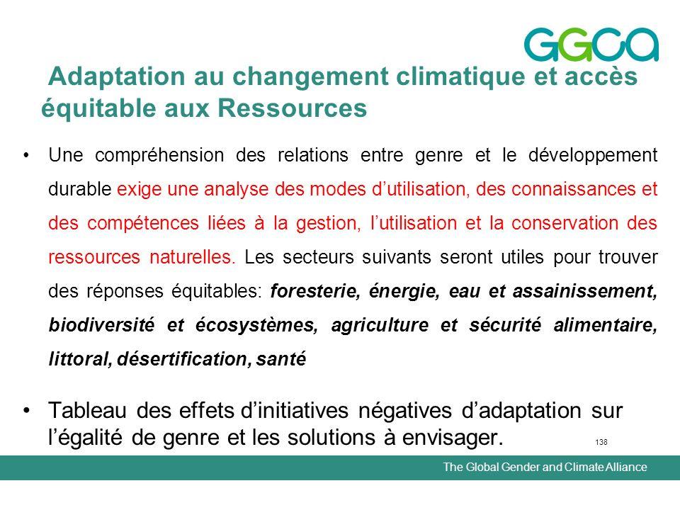 The Global Gender and Climate Alliance Adaptation au changement climatique et accès équitable aux Ressources Une compréhension des relations entre gen