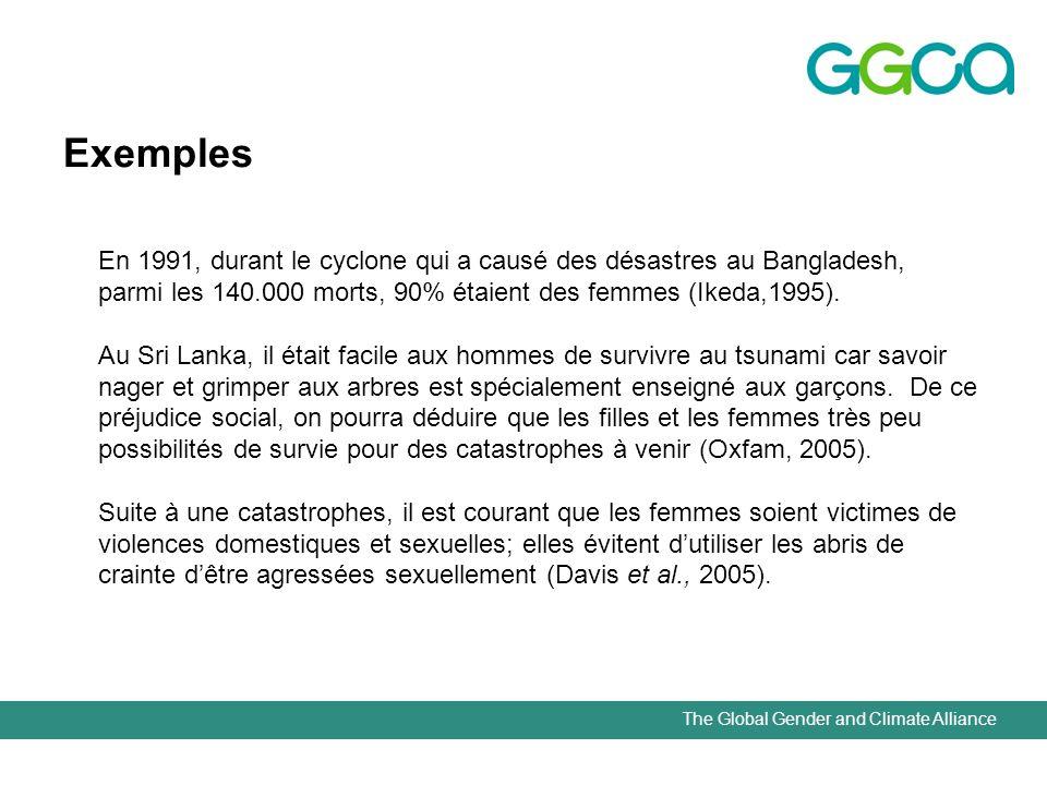 The Global Gender and Climate Alliance Exemples En 1991, durant le cyclone qui a causé des désastres au Bangladesh, parmi les 140.000 morts, 90% étaie