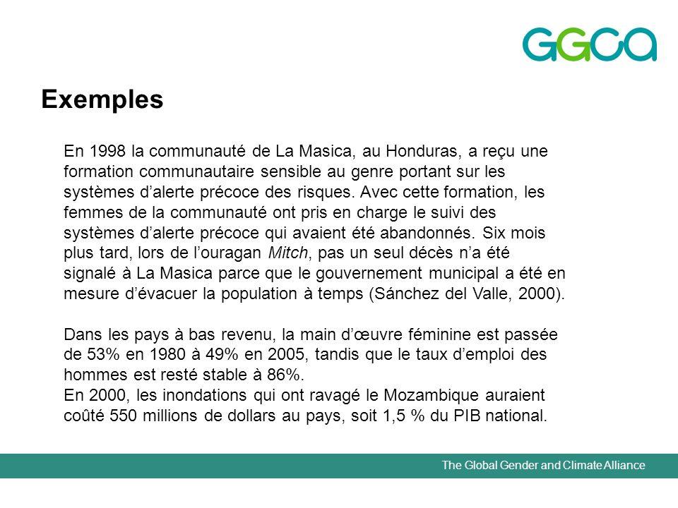 The Global Gender and Climate Alliance PANA - Mauritanie Femmes gardiennes de connaissances locales et traditionnelles vitales; Femmes doivent être reconnues comme des parties prenantes clés dans le processus de consultation et de prise de décisions (même si elles nont pas été représentées de manière significative jusquà présent).