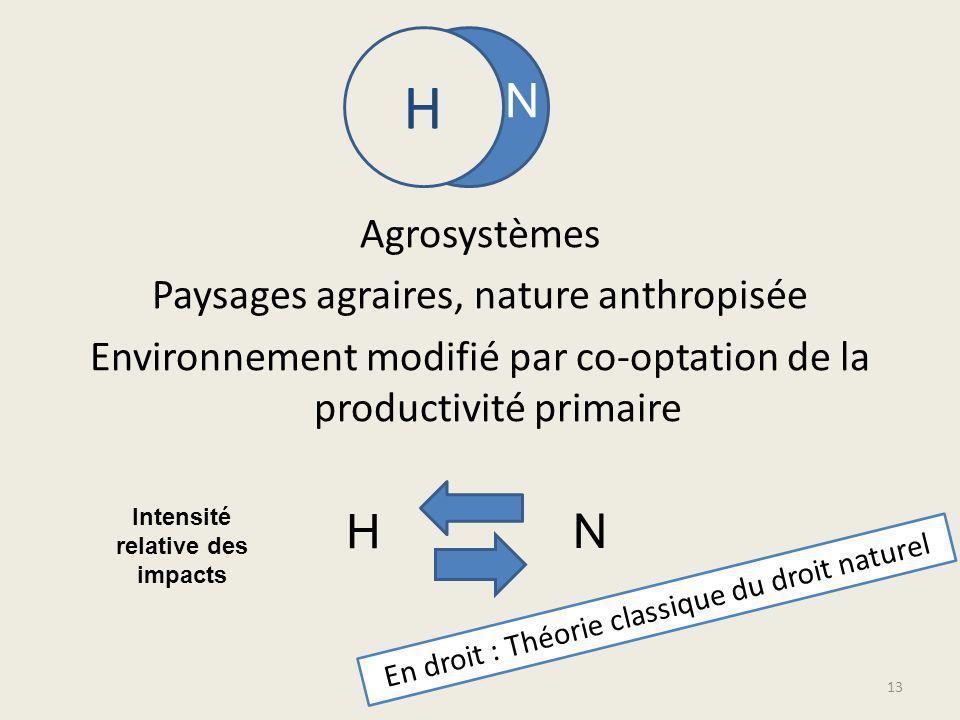 Agrosystèmes Paysages agraires, nature anthropisée Environnement modifié par co-optation de la productivité primaire N H H N Intensité relative des im